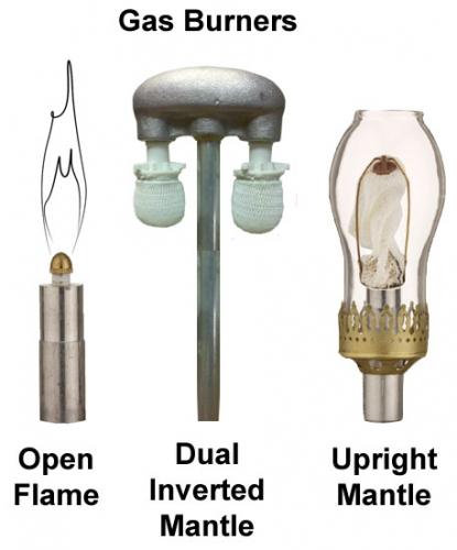 Glm Heritage 1700 Outdoor Gas Yard Light